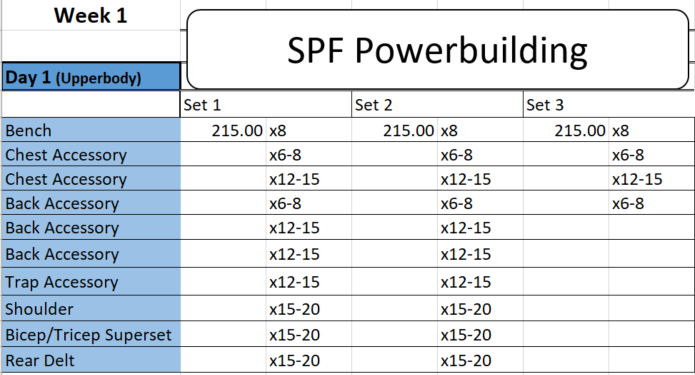 SPF Powerbuilding Week 1.PNG