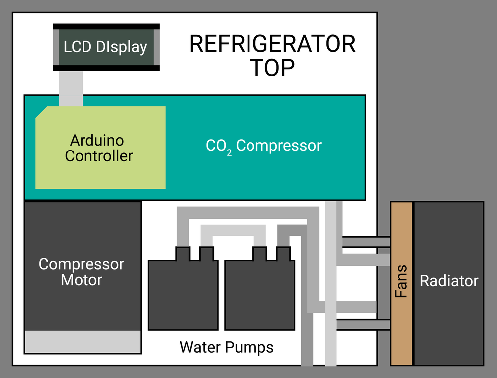 Fridge Diagram Top.png