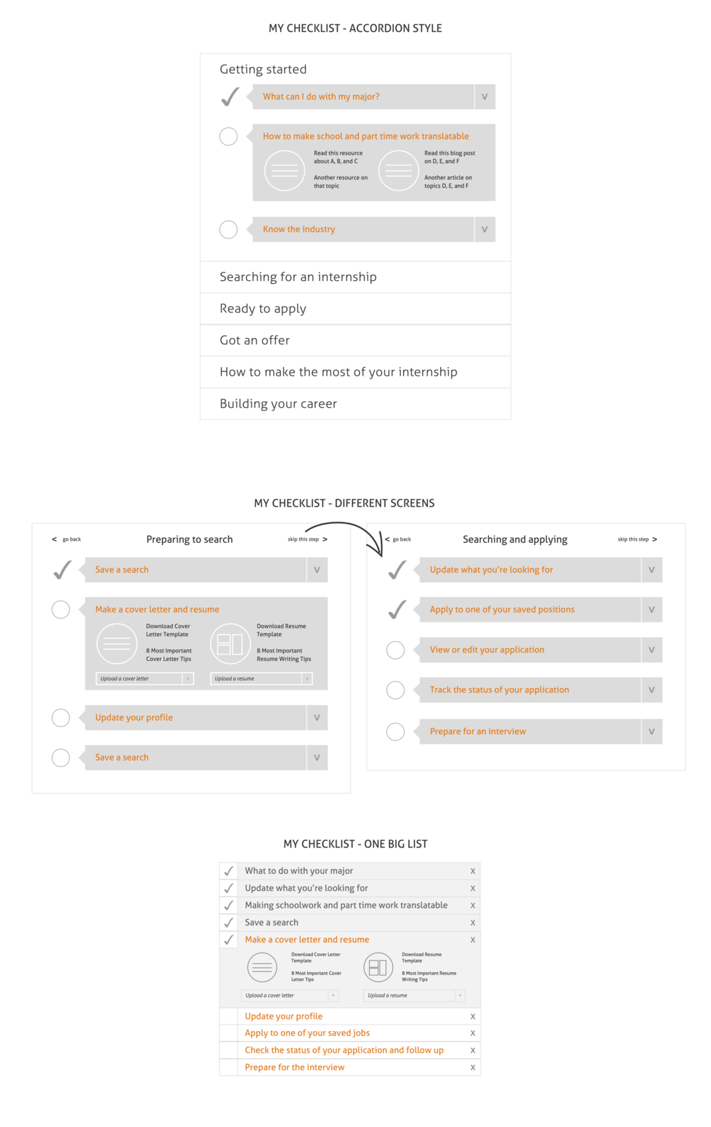 These are early wireframes of different ways to visually present the checklist. In the end, I went with the last one - one big list - because it simplified the experience with the nuance of expanding and collapsing tasks to declutter.