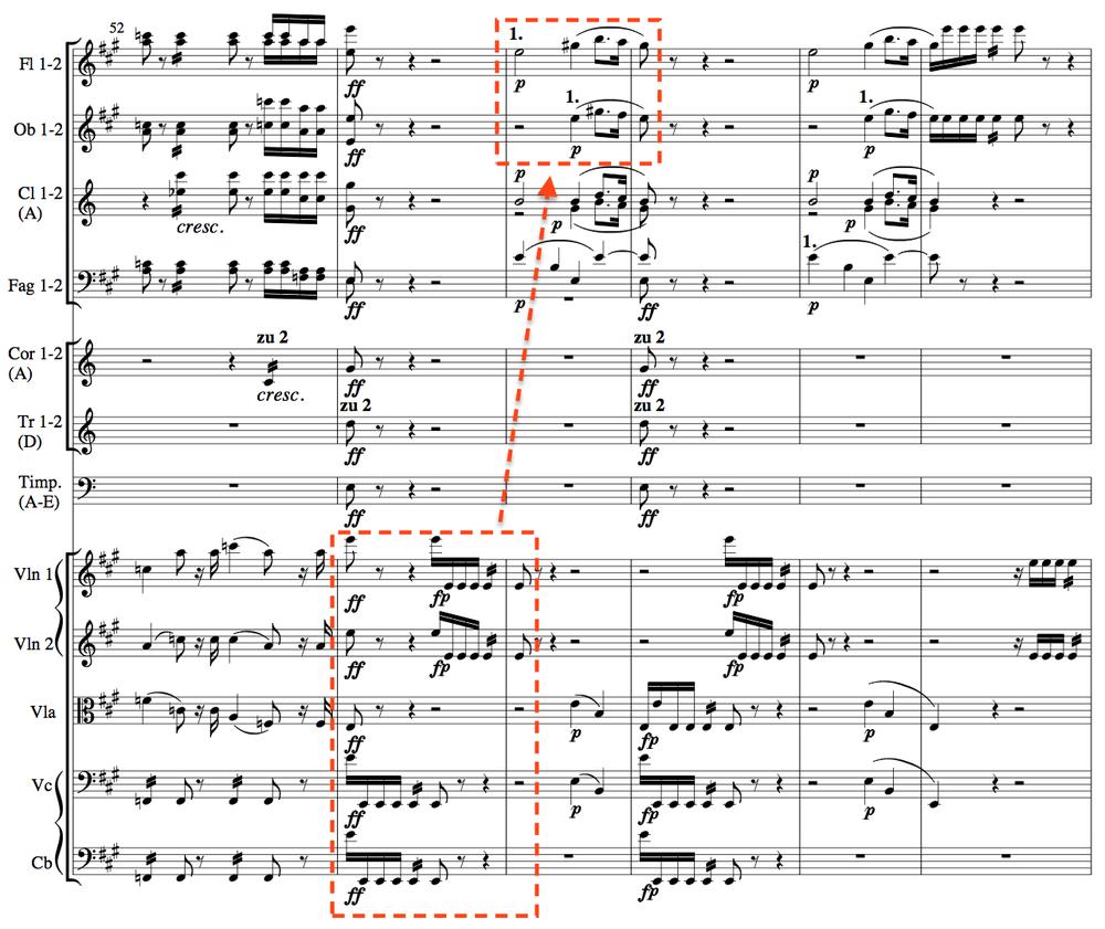 第53小節:建立E音音型