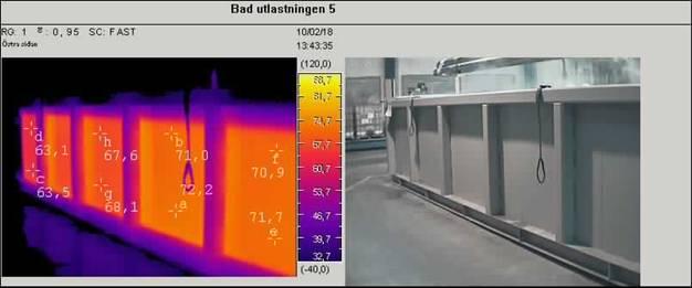 Resultatet av en termografering vid badning av ämnen, före åtgärd
