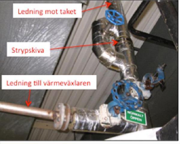 Strypskiva och ventiler för energiåtervinning från avdragsånga