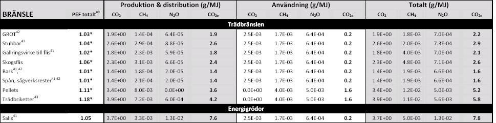 65. Emissioner för bränslen och energislag 2.jpg
