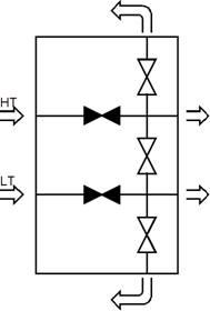 Tryckreducering/dränering