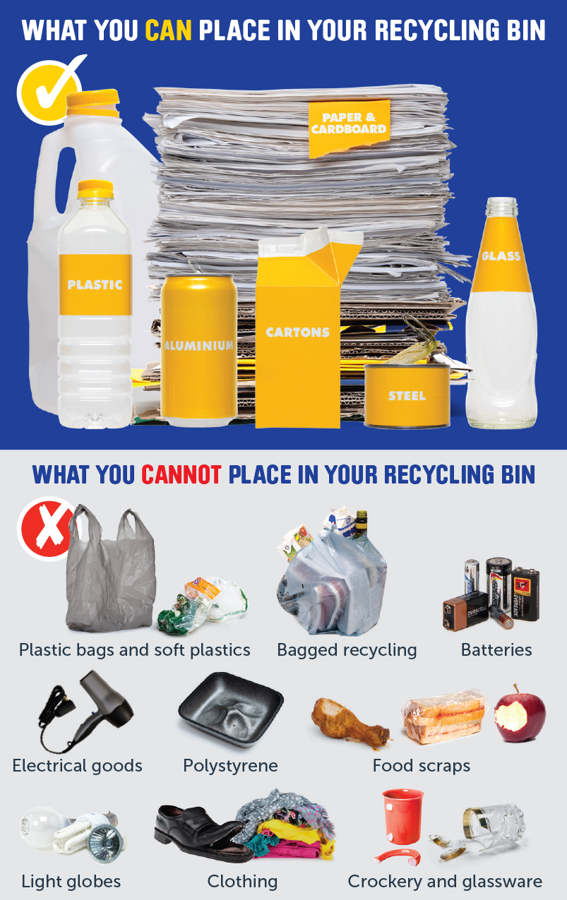 What you can and cannot place in your recycling bin