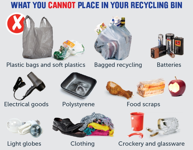 Now reduce what cannot be reused