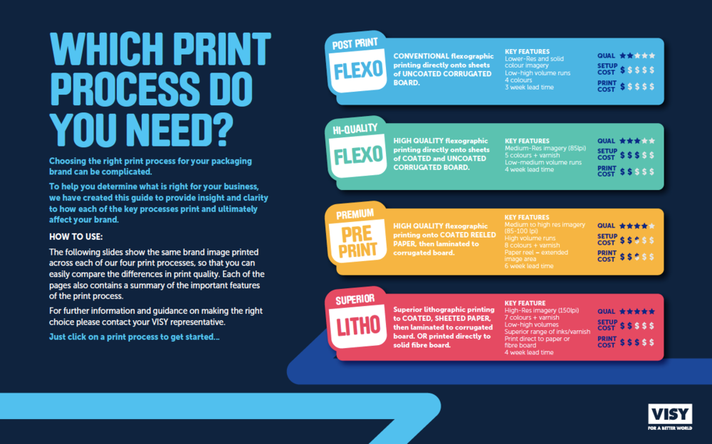 Click here to Download Interactive Print-ED PDF