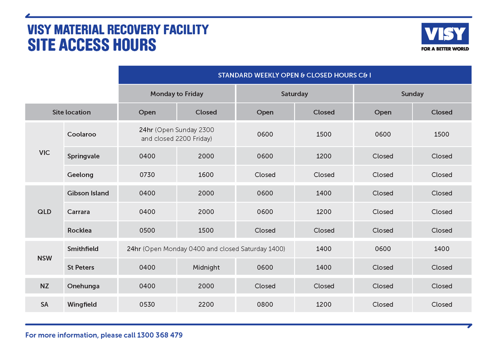 VISY1071VIC MRF Site Hours.png