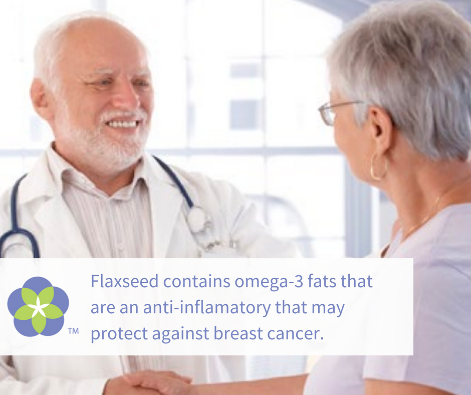 WWaniinflamatory.png