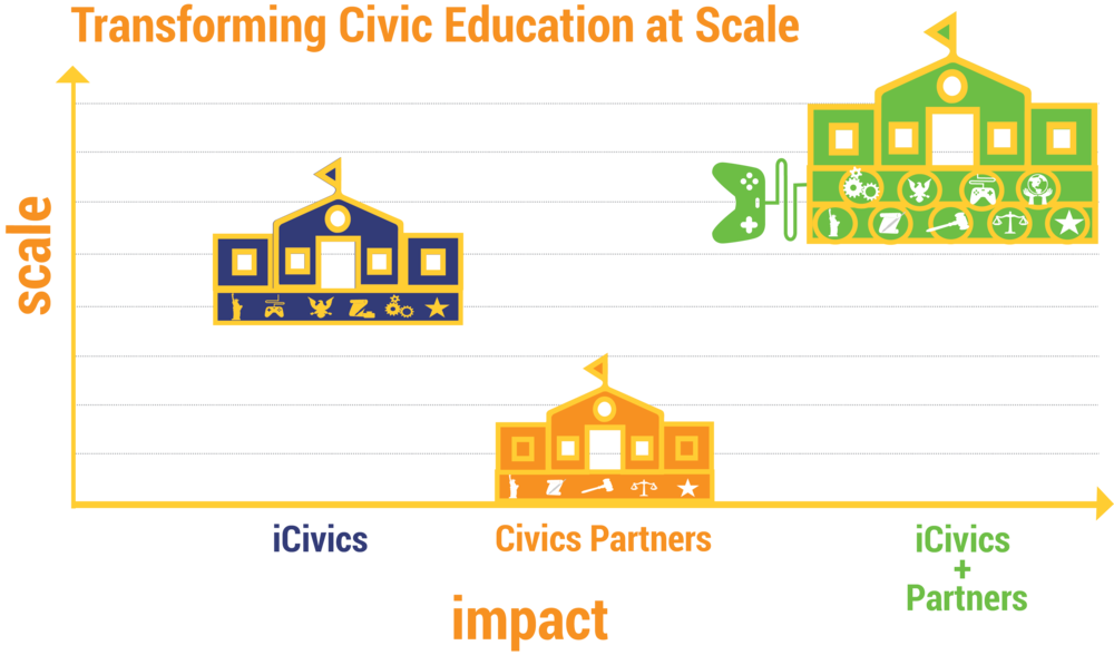 transformingciviceducation.png