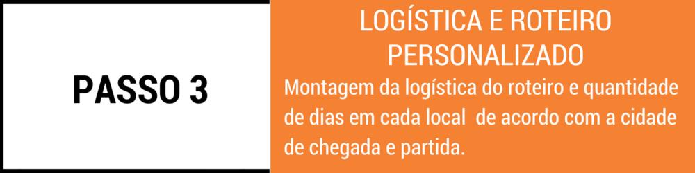 Montagem da logística do roteiro e quantidade de dias em cada local de acordo com a cidade de chegada e partida.