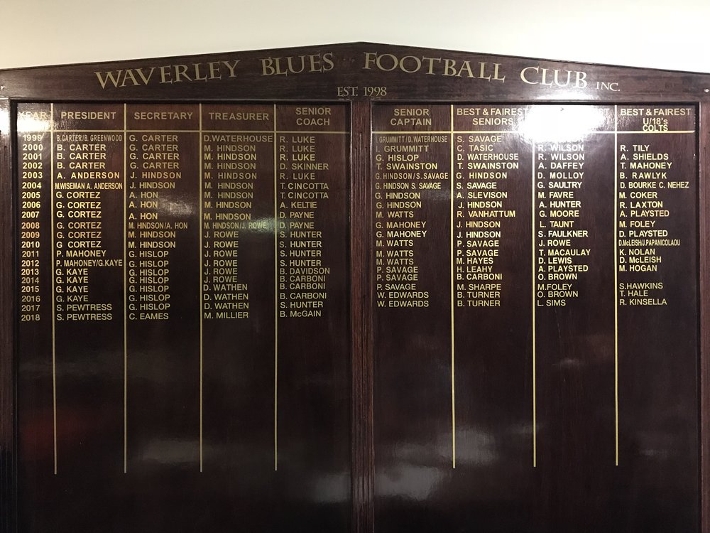 Current Waverley Blues Football Club Honor Board.