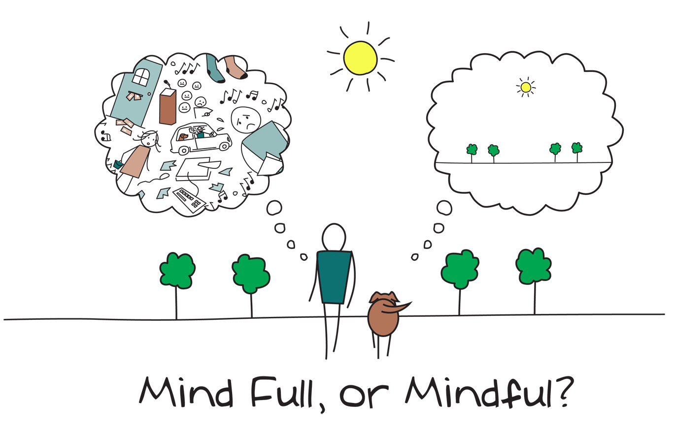 simple ways to be more mindful in challenging situations 3 simple ways to be more mindful in challenging situations