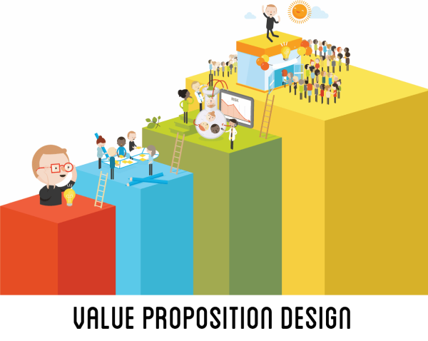 Value-Proposition-Design-by-Strategyzer-e1423013990979.png