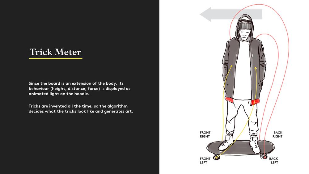 Skate.027.jpg