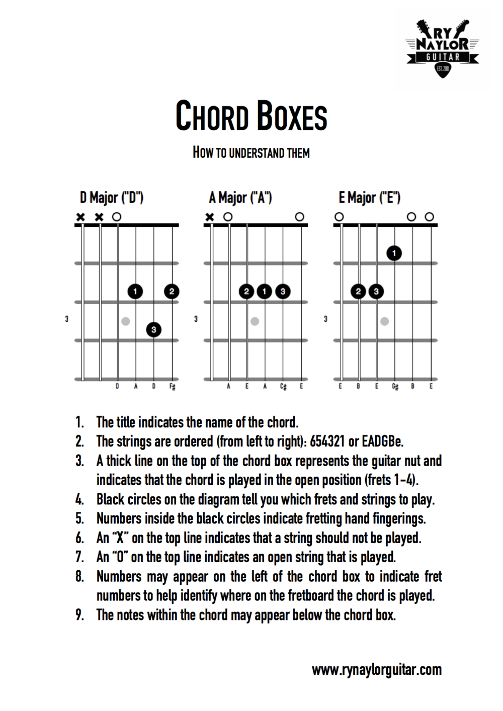 Sg 04 Chords Ry Naylor Guitar Free Online Guitar Lessons