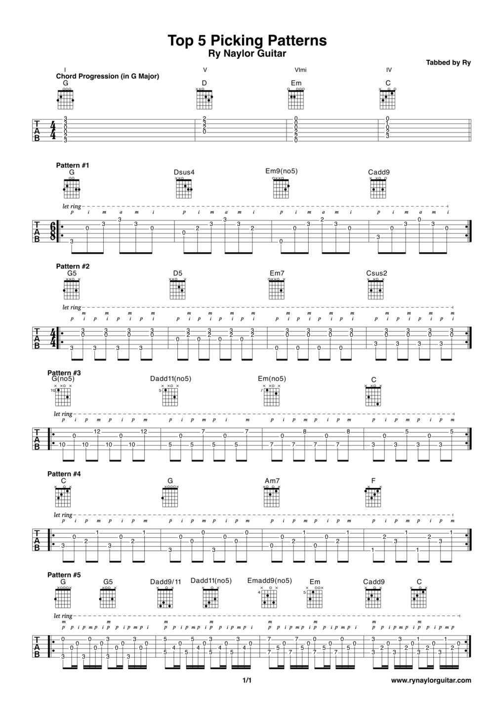 Rys top 5 fingerstyle picking patterns ry naylor guitar free an error occurred hexwebz Image collections