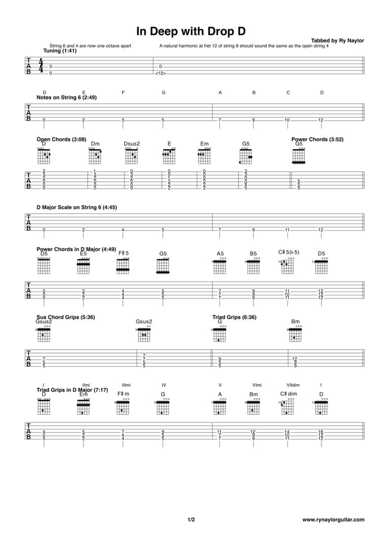 D5 guitar chord choice image guitar chords examples drop d guitar lesson ry naylor guitar free online guitar lessons try watching this video on hexwebz Image collections