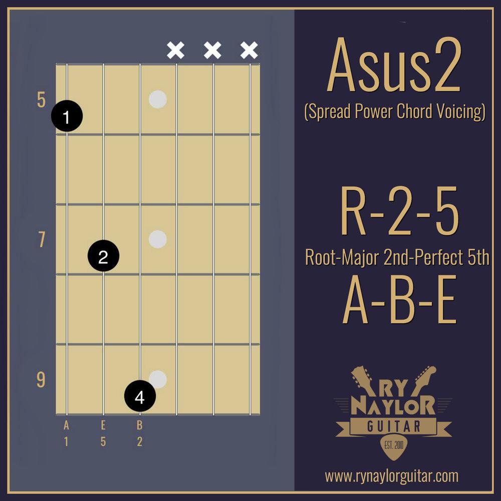 Asus2 Chord.jpg