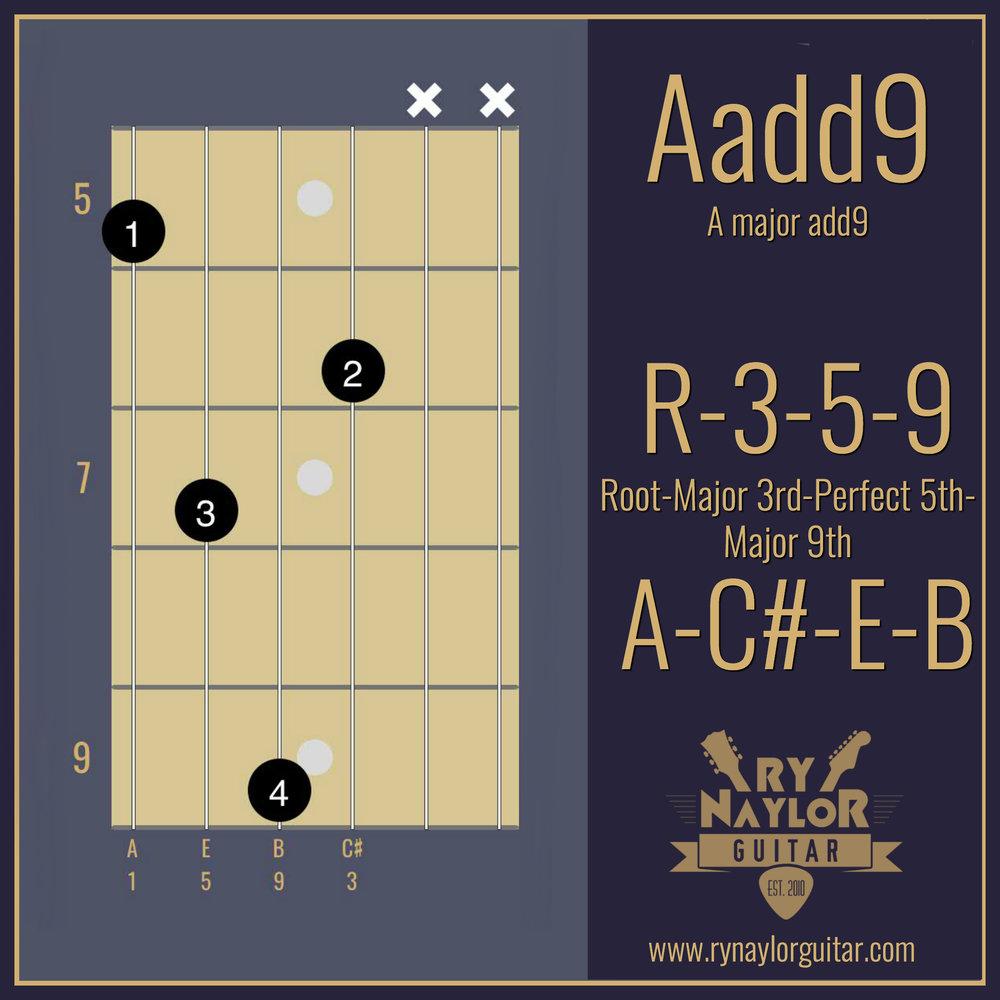 Aadd9 Chord.jpg
