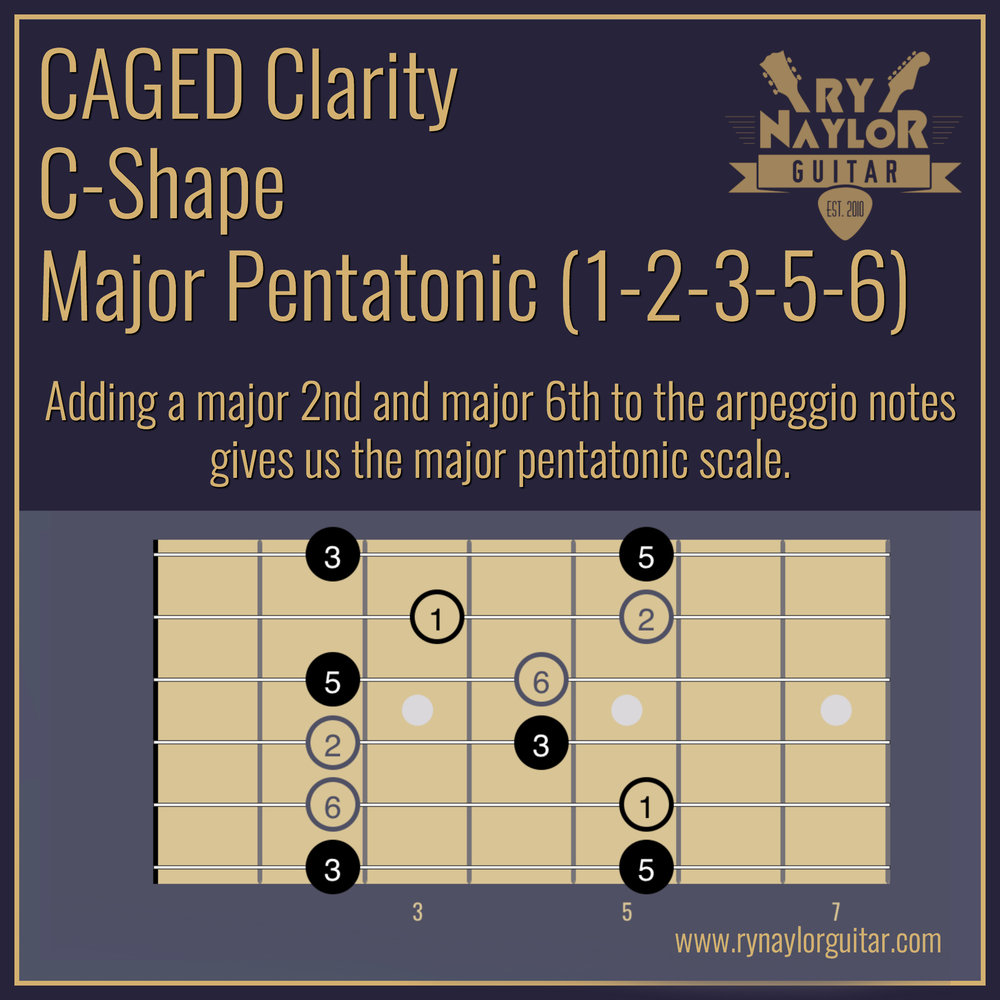 8. C-Shape Major Pentatonic.jpg