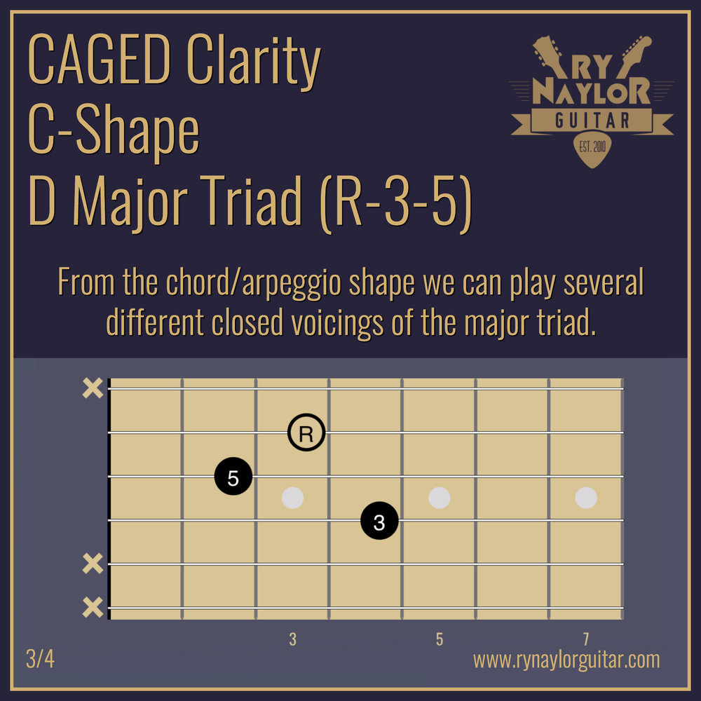 6. C-Shape Triad (3 of 4).jpg