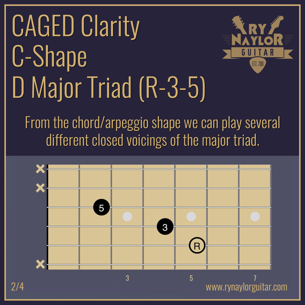 5. C-Shape Triad (2 of 4).jpg