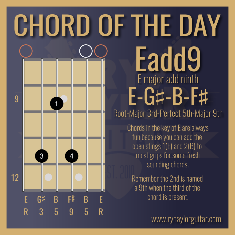 Eadd9 Chord of the Day.png