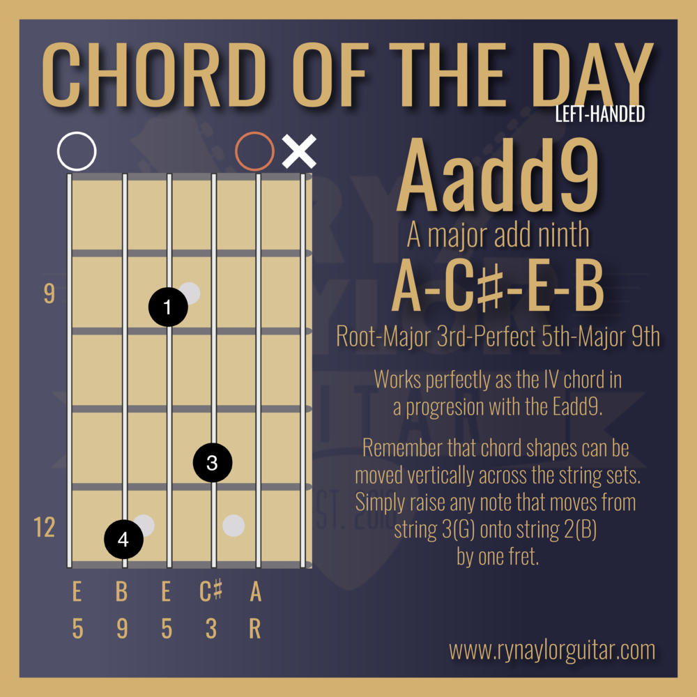 Aadd9 Chord of the Day (LH).png