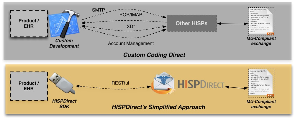 EHR Integration Overview - reduced.jpg