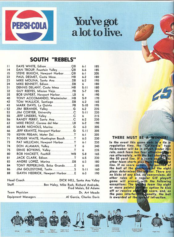 1974 South Roster, Coaches.jpg