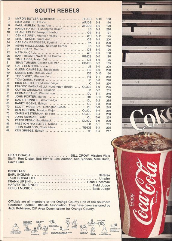 1986 South Roster.jpg