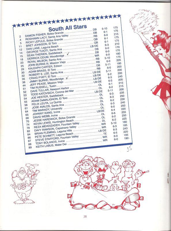 1988 South Roster.jpg