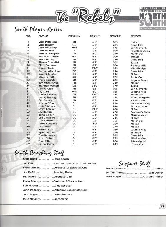 2000 South Roster, Coaches.jpg