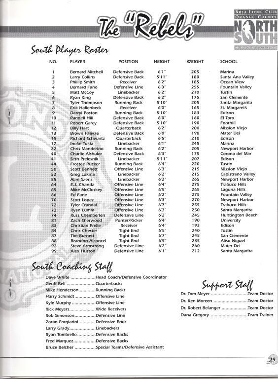 2001 South Roster, Coaches.jpg