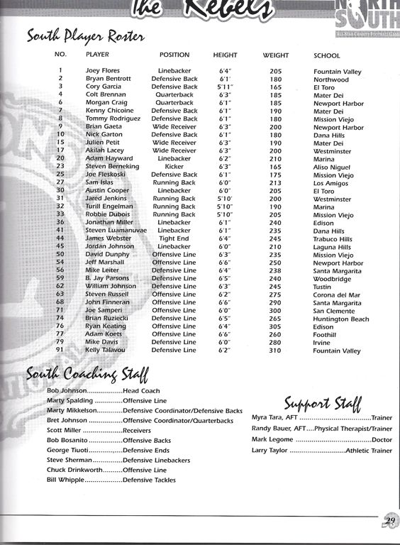 2002 South Roster, Coaches.jpg