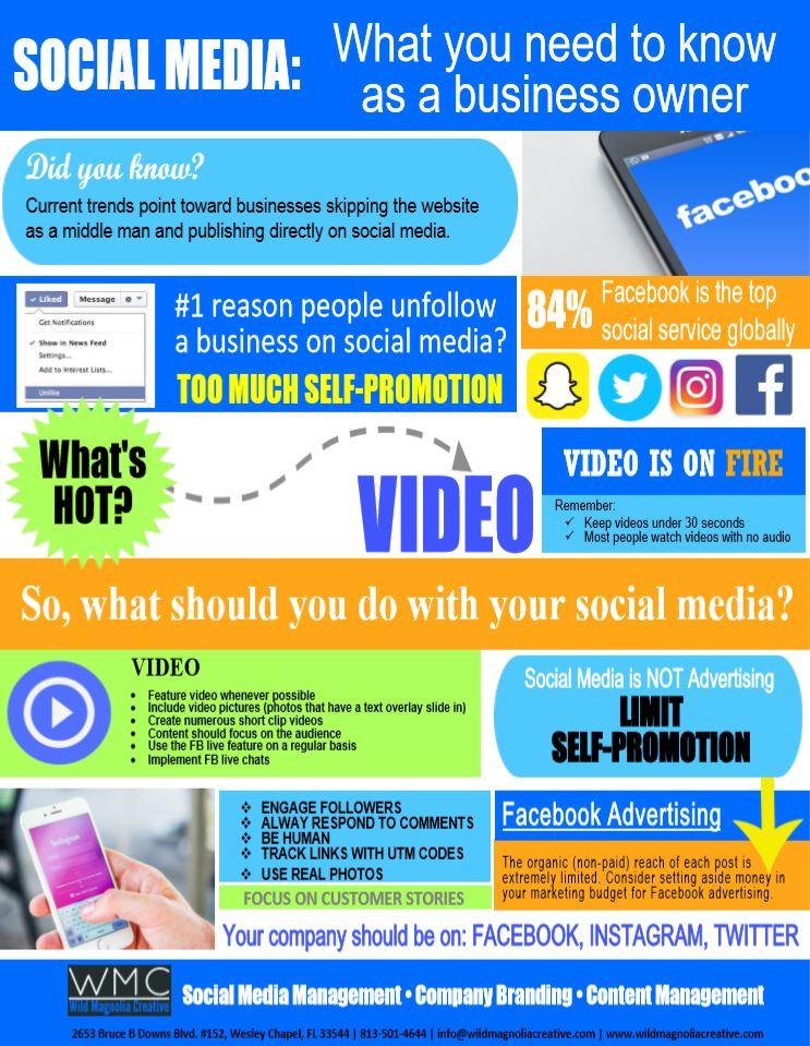 WMC - Social Media Infographic.JPG