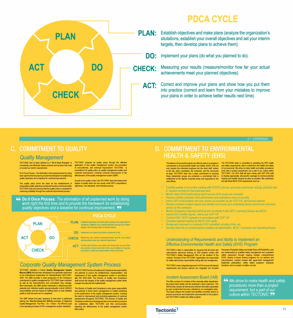 pdca+page-design2.png
