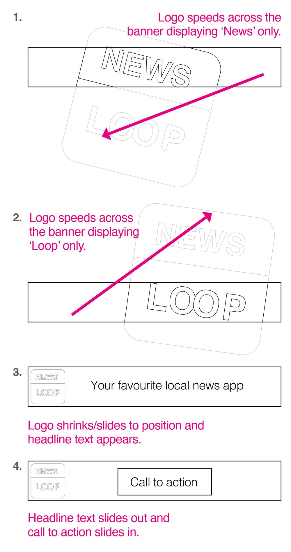 D016_SingTel_Newsloop_v1-Banner2.png