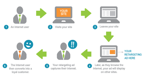 display-retargeting-for-lead-generation.png