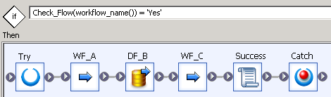 ETL_Dependencies_11