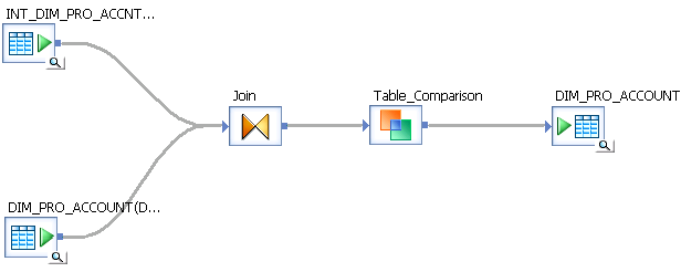 DS_table_comparison_01