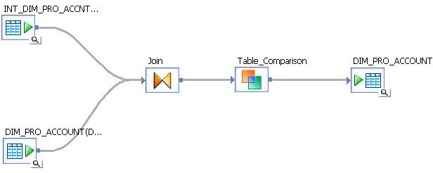 DS_table_comparison_01