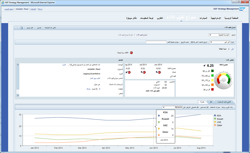 SAP Strategy Management 10.1 - Arabic