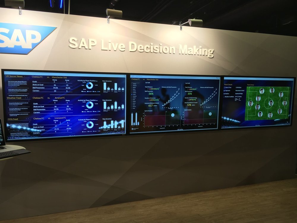 SAP's Digital Boardroom presenting Sports Analytics powered by SAP and Clariba. Photo by Stefan Wagner (@Stefan_Wag) SAP