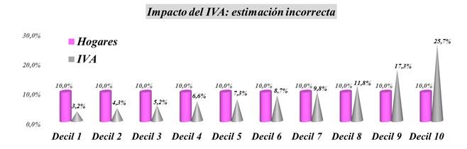 IVA2.jpg