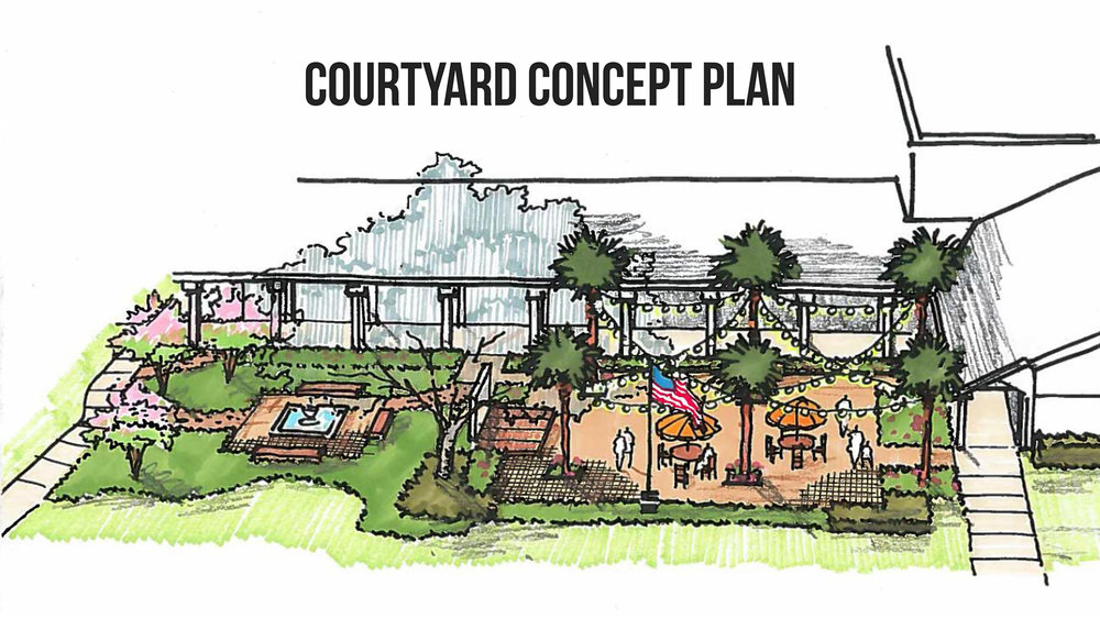 The featured project for our 2019 Capital Campaign is a multi-purpose courtyard at the entrance to our property. Not only will this space create great ministry and fellowship opportunities, but it will be a beautiful welcome to everyone who comes to enters the church property.