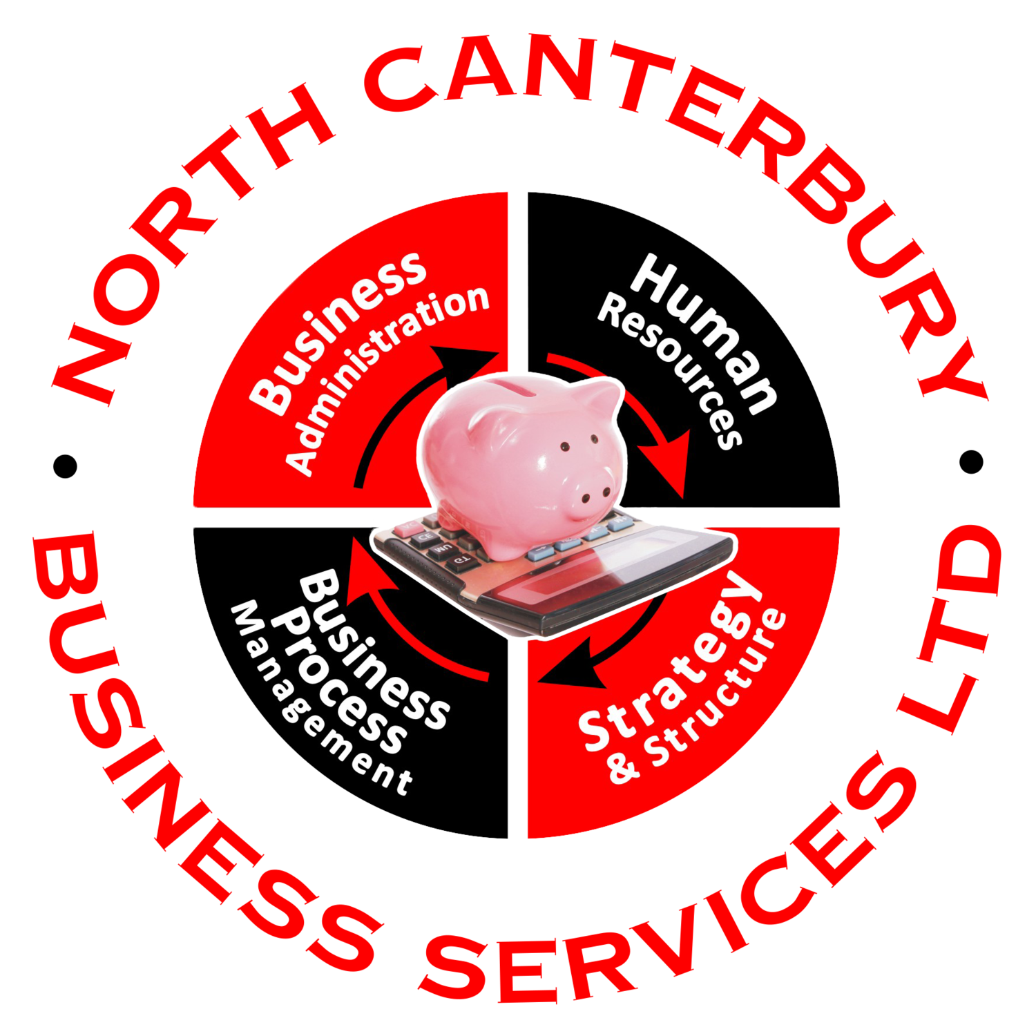 NCBIZ | Christchurch and Canterbury Business Support