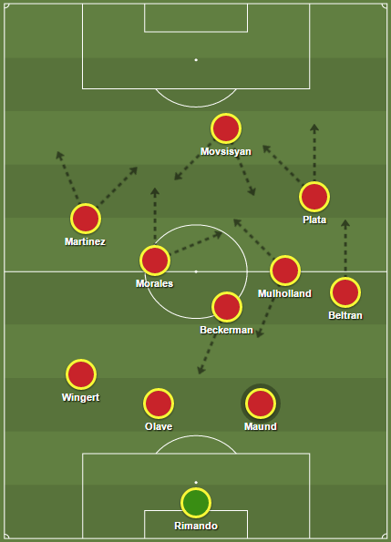 Real Salt Lake projected 2016 starting XI