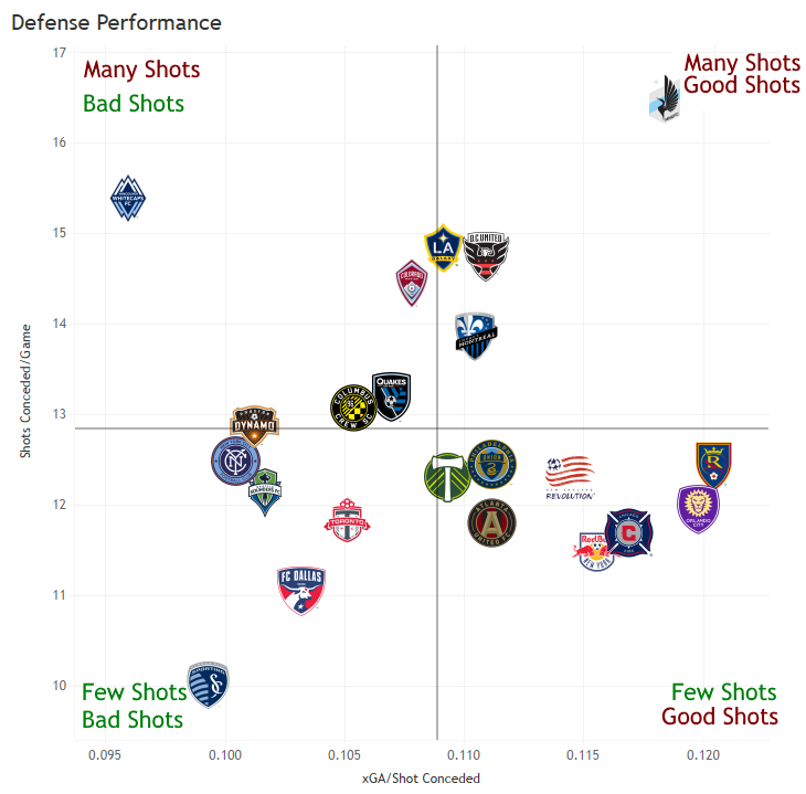 2017 Defense Performance.png